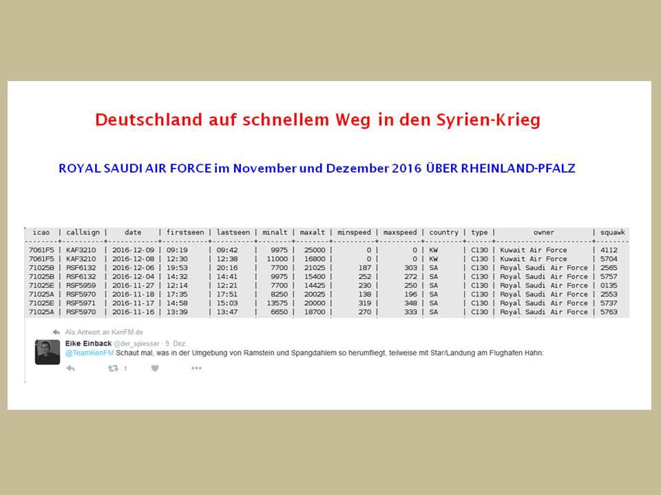 Wie Deutschland und USA Killer Armeen in Syrien ausstatten